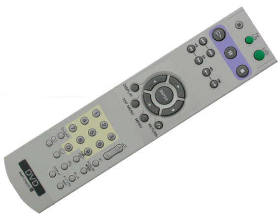 Group features on remote control